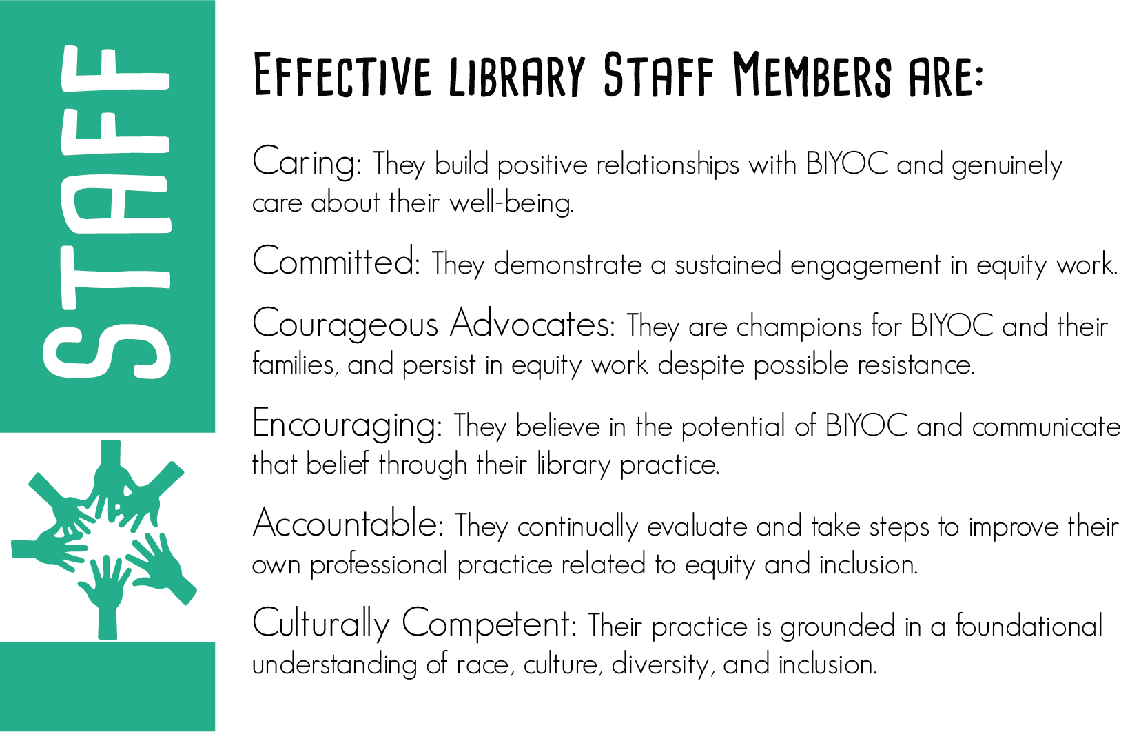 Effective library staff members are:  Caring: They build positive relationships with BIYOC and genuinely care about their well-being.  Committed: They demonstrate a sustained engagement in equity work.  Courageous Advocates: They are champions for BIYOC and their families, and persist in equity work despite possible resistance.  Encouraging: They believe in the potential of BIYOC and communicate that belief through their library practice.  Accountable: They continually evaluate and take steps to improve their own professional practice related to equity and inclusion.  Culturally Competent: Their practice is grounded in a foundational understanding of race, culture, diversity, and inclusion.